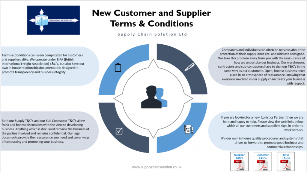 customer and supplier terms